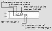 Лампа для птиц фирмы OSRAM